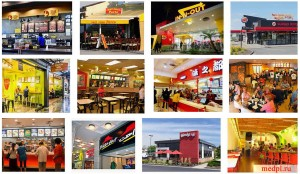 fast-food-monitoring_medpl-ru